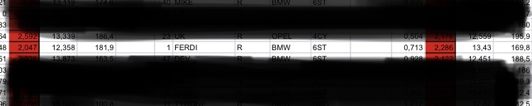 BMW 330d Timeslip Scan