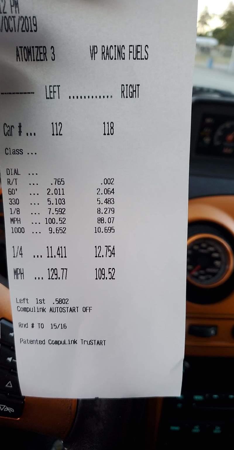 Chevrolet HHR Timeslip Scan