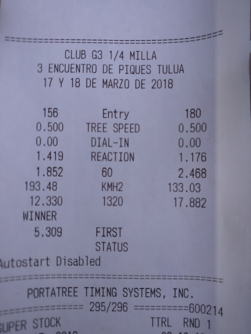 Seat Ibiza Timeslip Scan