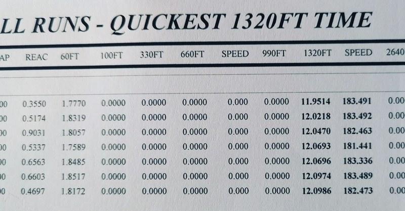 BMW 330d Timeslip Scan