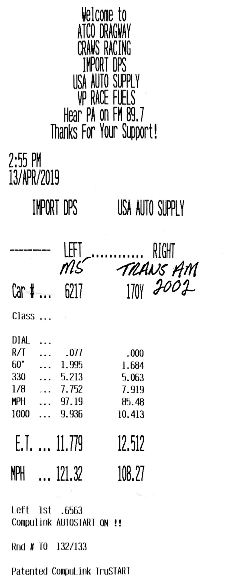 BMW M5 Timeslip Scan