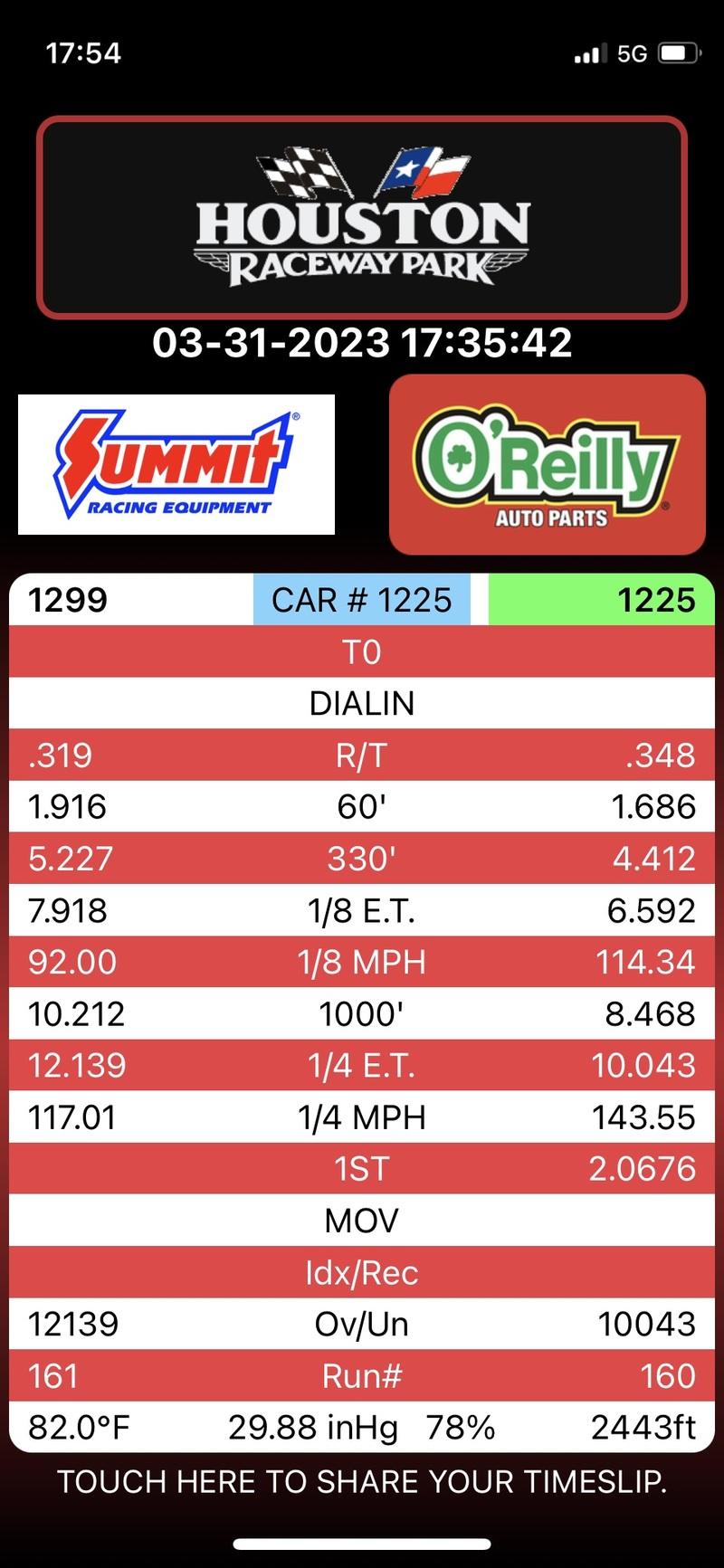 Chevrolet Corvette Timeslip Scan