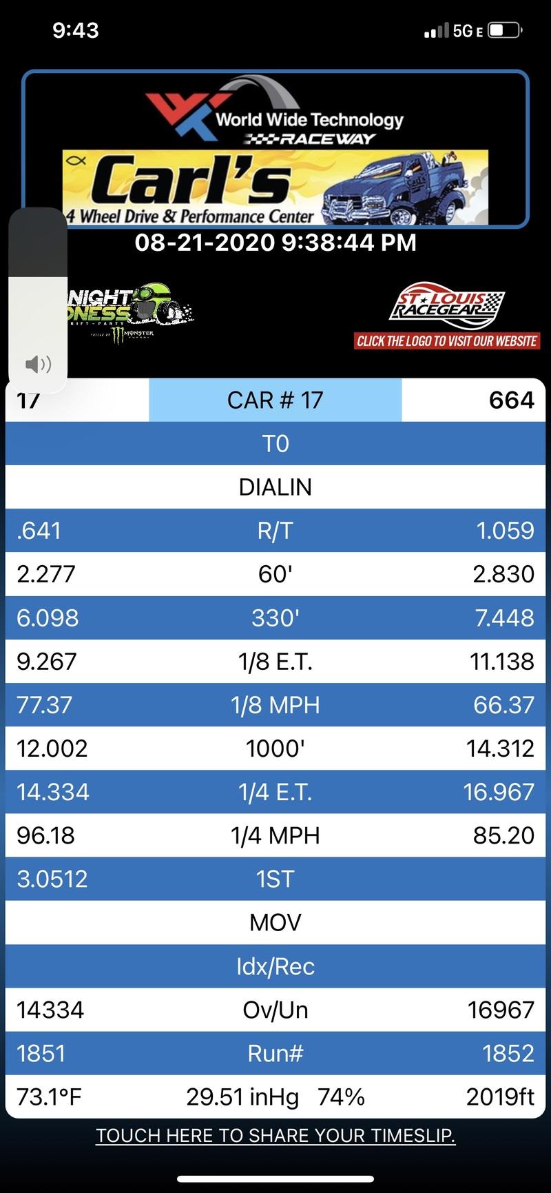 Audi A3 Timeslip Scan