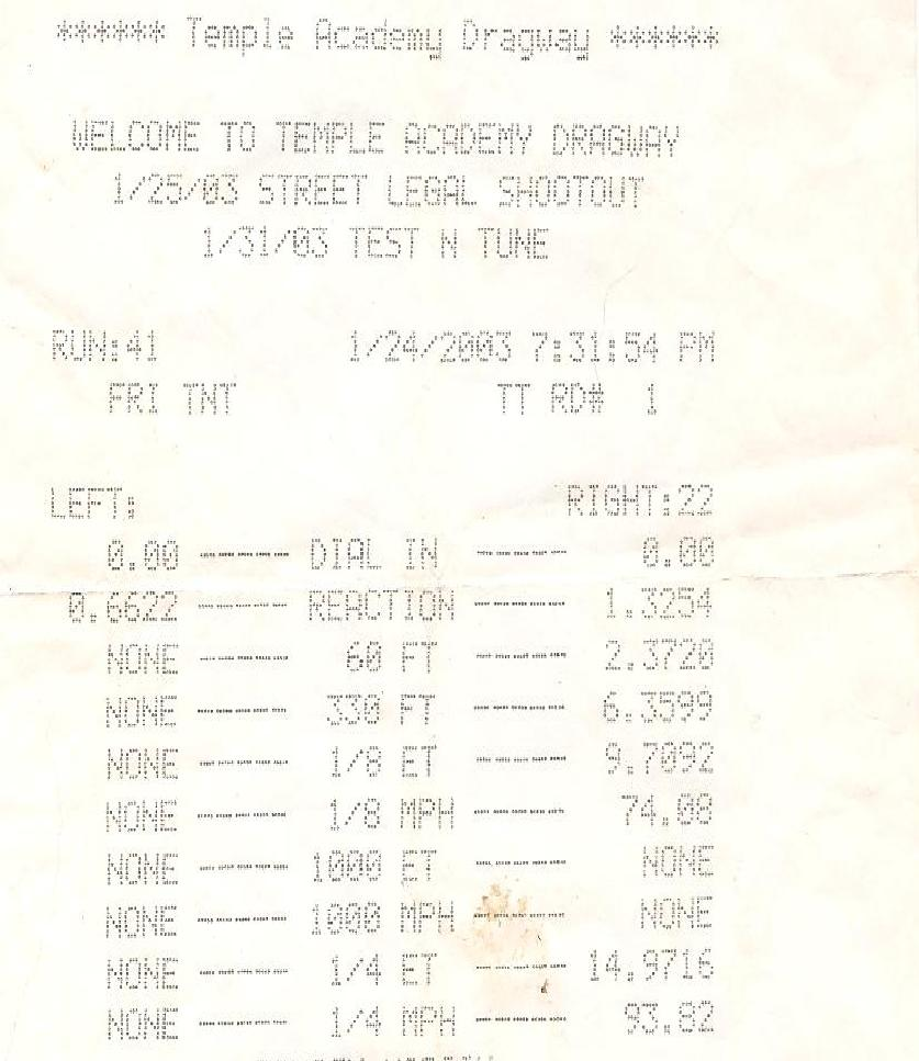 1994 Acura Integra GS-R Timeslip Scan