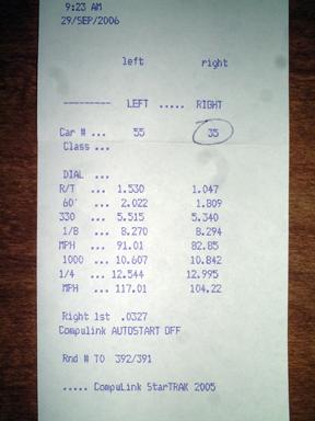 Subaru Forester Timeslip Scan