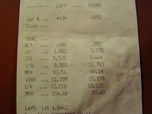 Audi Allroad Quattro Timeslip Scan