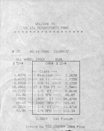 Dodge Stealth Timeslip Scan
