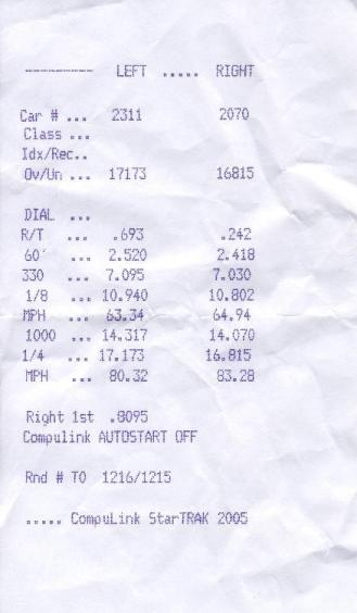 Ford ZX2 Escort Timeslip Scan