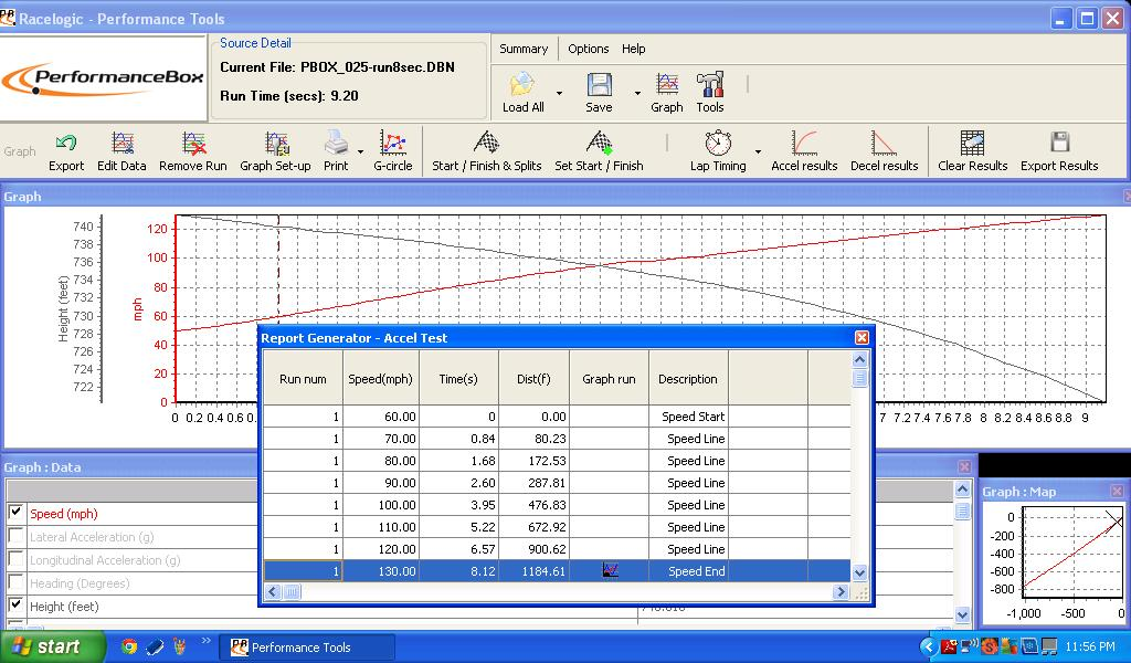 2008 BMW 335i 6MT RB Turbos 60-130 Graph, Screen Shot