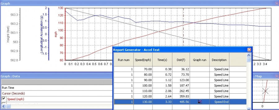 2010 Nissan GT-R Switzer R1KX 60-130 Graph, Screen Shot