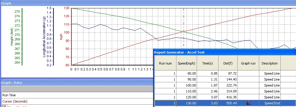 2012 Nissan GT-R Alpha 10  60-130 Graph, Screen Shot