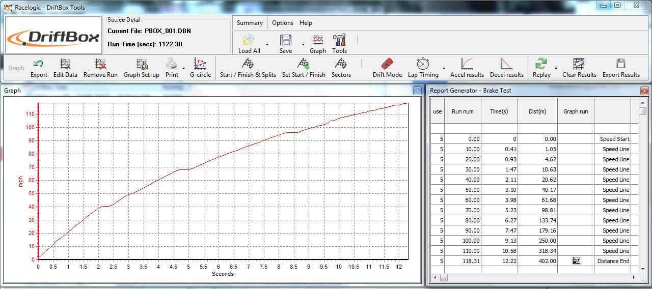 Audi S5 VBOX Graph