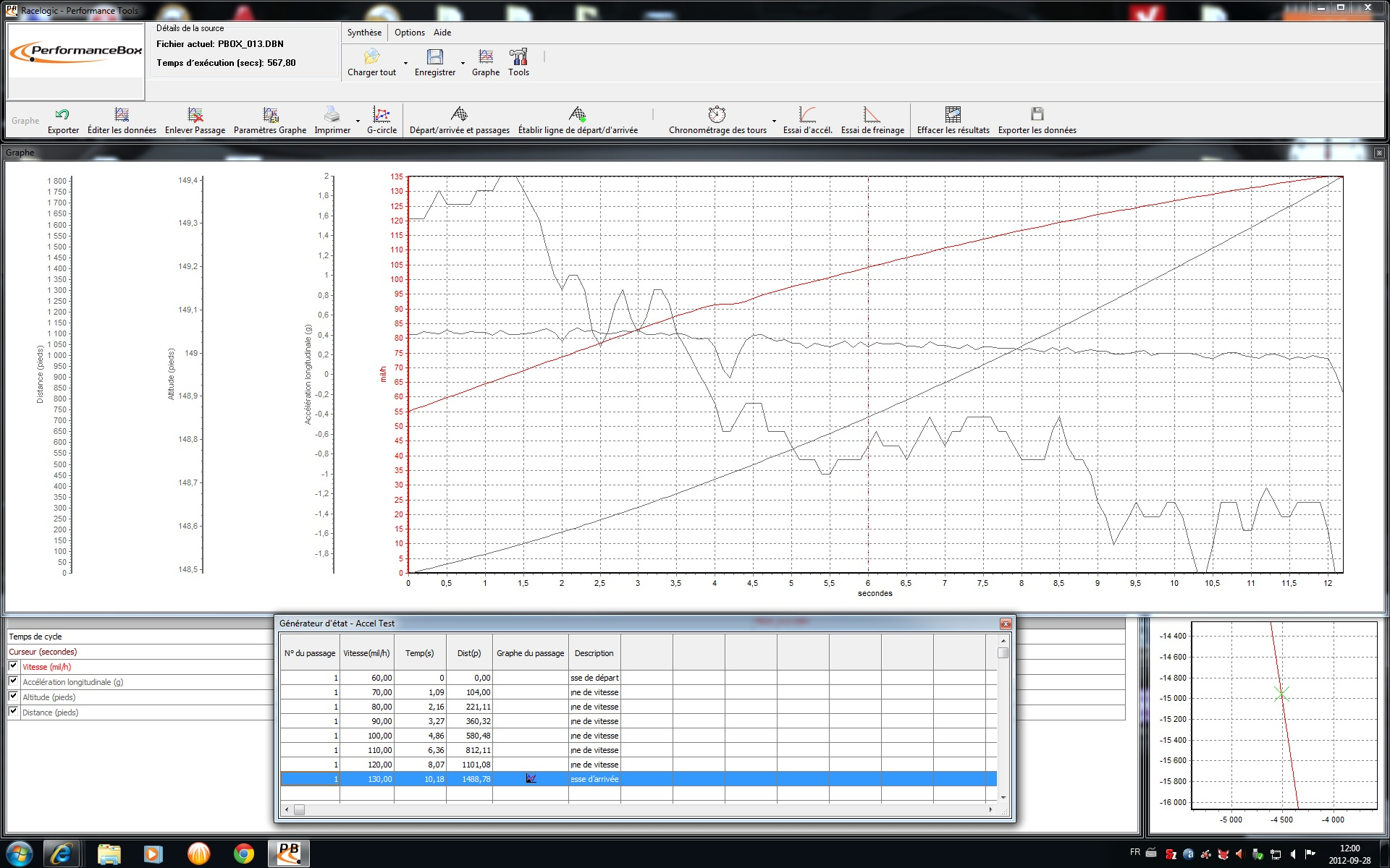 BMW 335xi VBOX Graph