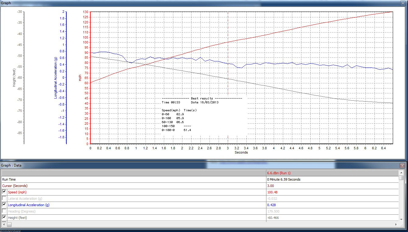 2012 McLaren MP4-12C  60-130 Graph, Screen Shot
