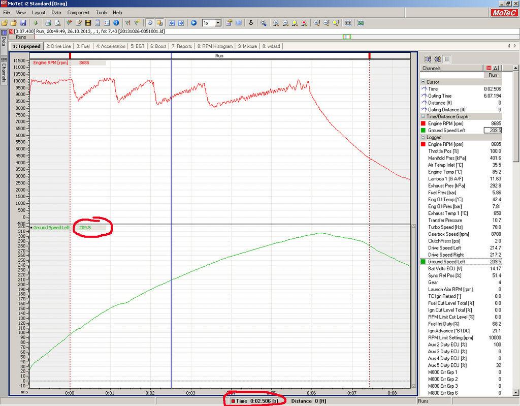 Nissan Skyline VBOX Graph