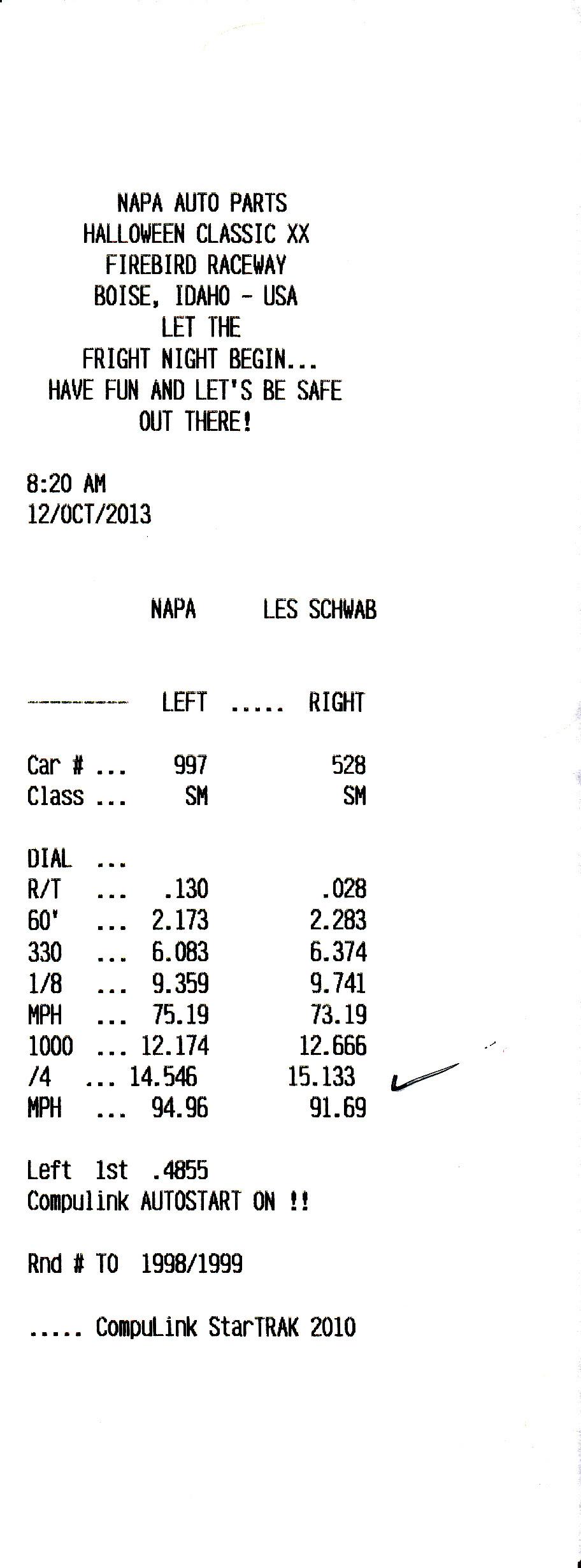 Toyota RAV4 VBOX Graph