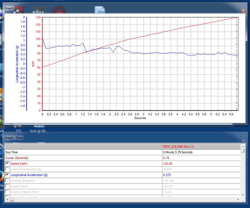 McLaren MP4-12C VBOX Graph