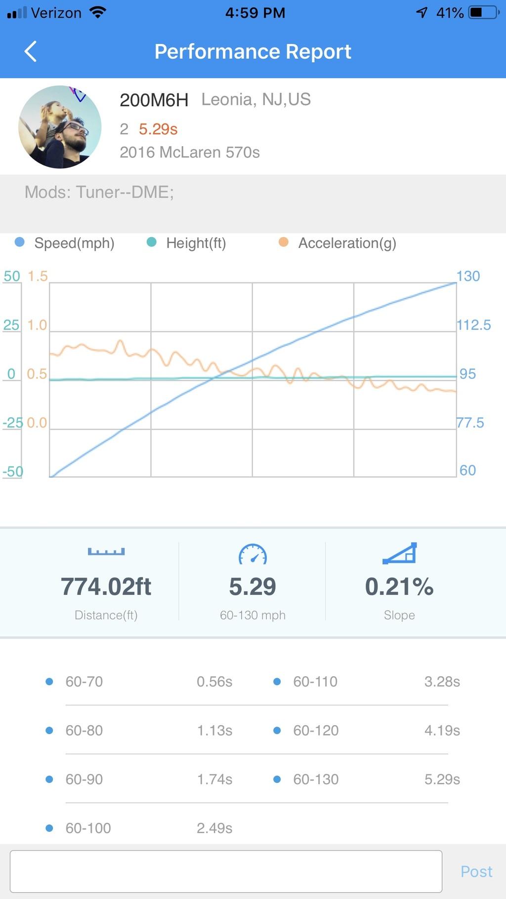 McLaren 570S VBOX Graph