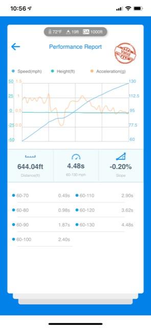 McLaren 720S VBOX Graph