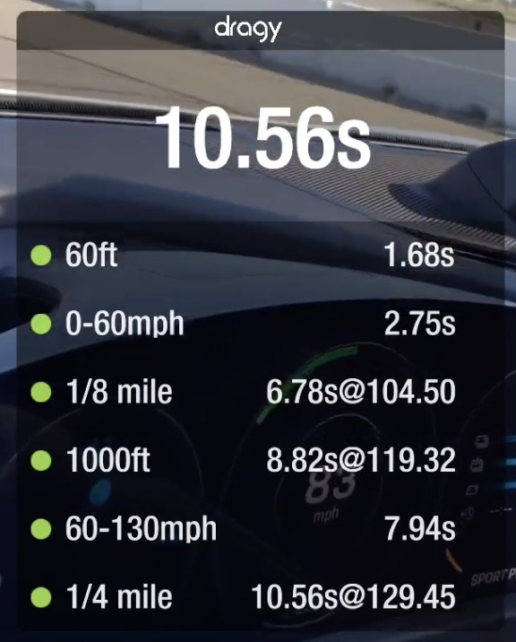Porsche Taycan VBOX Graph