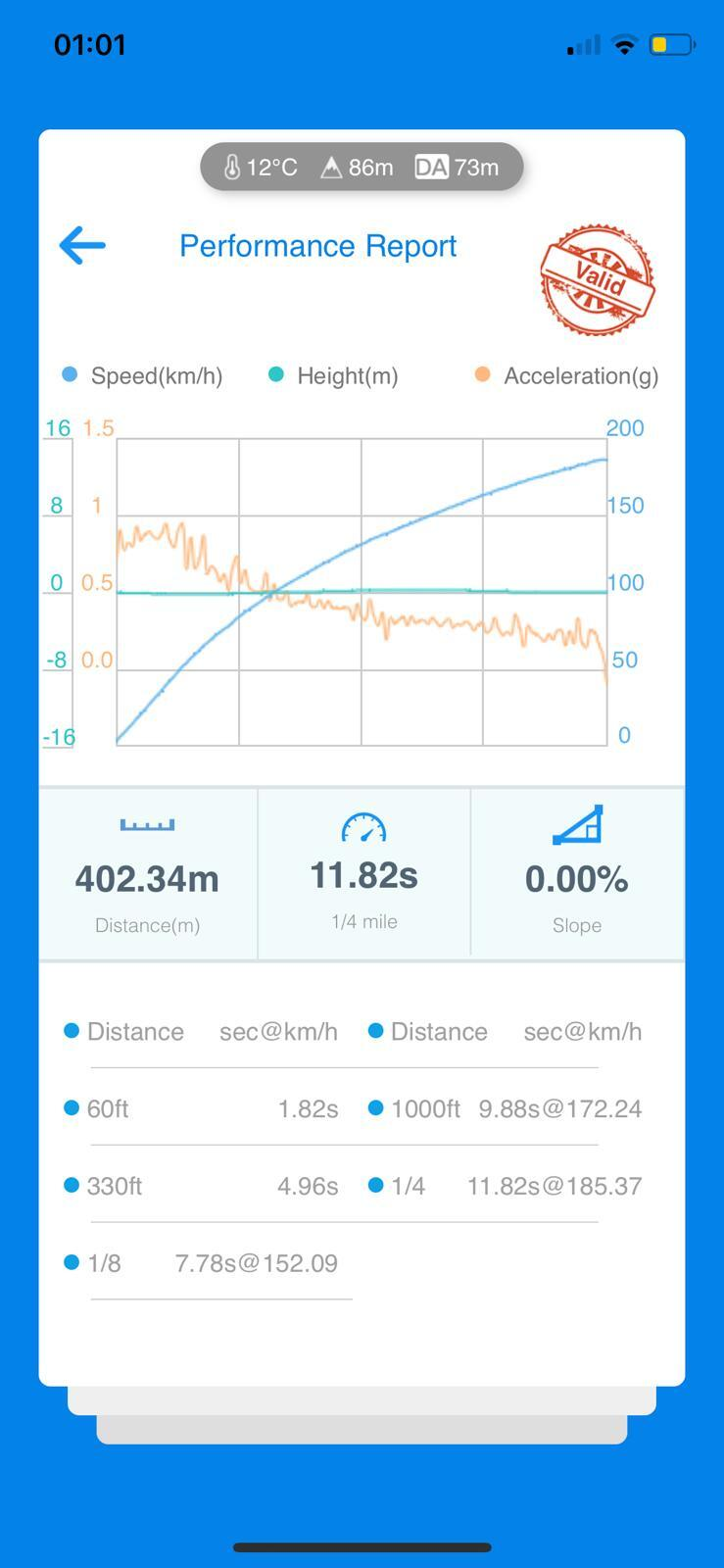 BMW 435d VBOX Graph