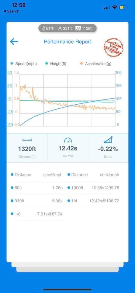 BMW 535d VBOX Graph