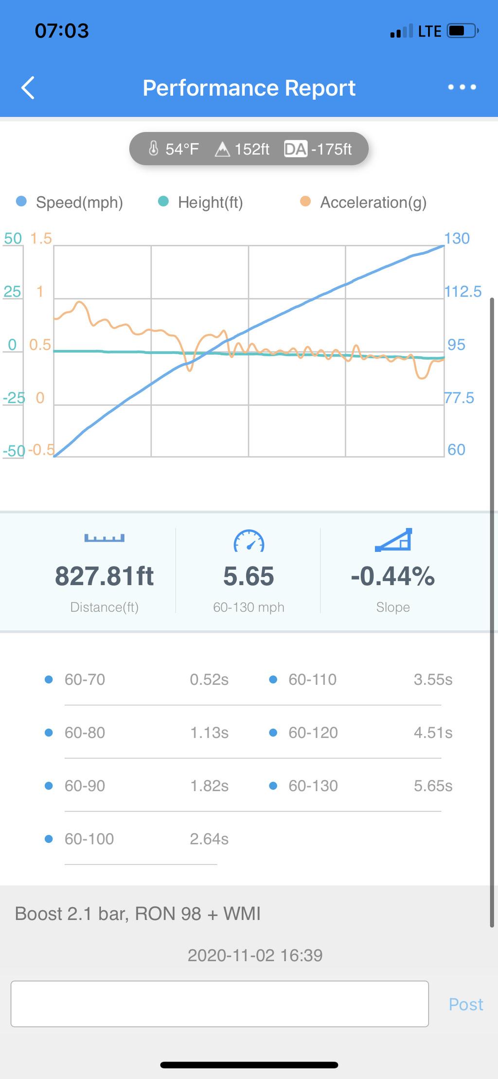 Audi RS-3 VBOX Graph