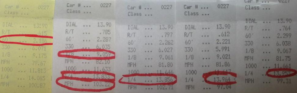 2002 Acura RSX Type S 1/4 mile Drag Racing timeslip specs 0-60