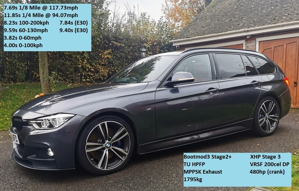 Mineral Grey 2015 BMW 340i WAGON