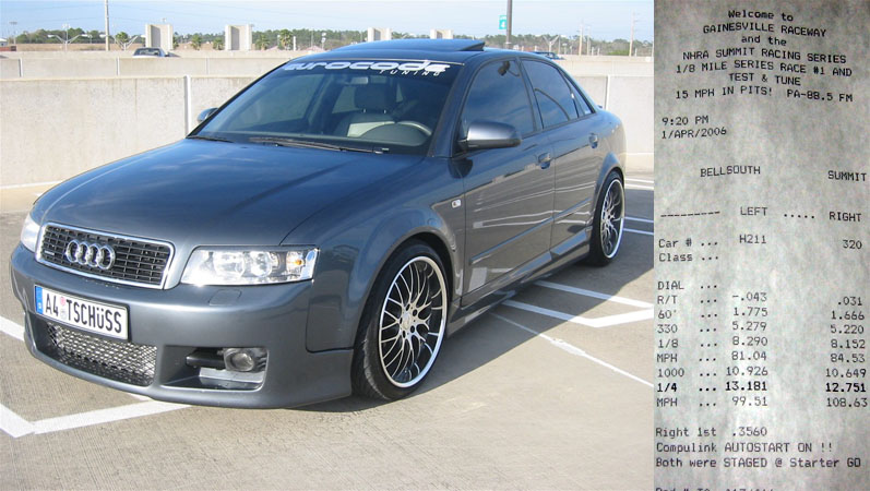 2003 audi a4 quattro 1 4 mile drag racing timeslip specs 0 60. Black Bedroom Furniture Sets. Home Design Ideas